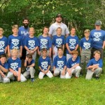 Keswick Valley Minor Softball
